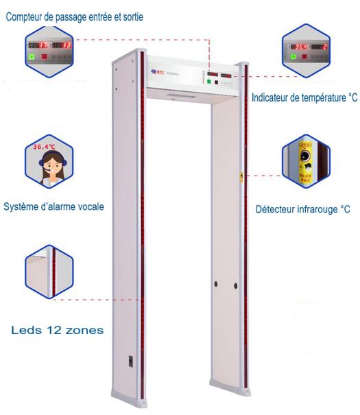 Portique de sécurité et mesure température TEMP 300 Image